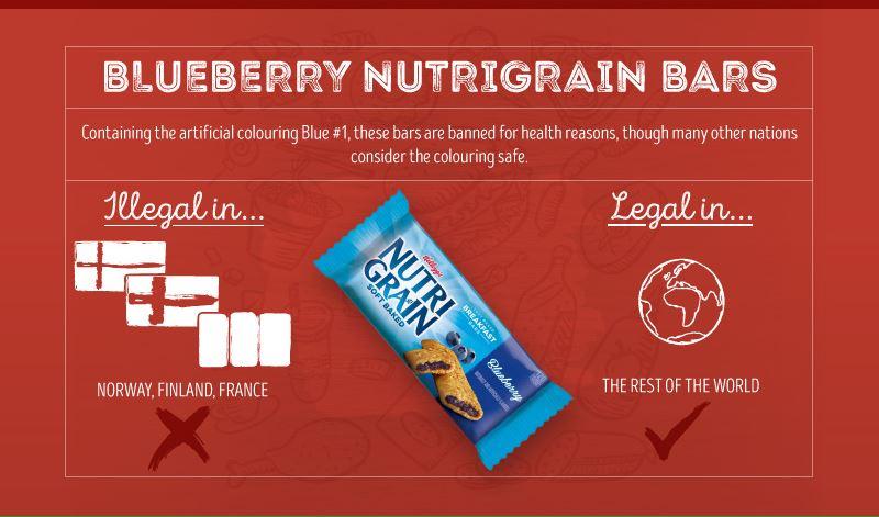 13 aliments bannis dans certains pays et pourquoi ils le sont - page 5
