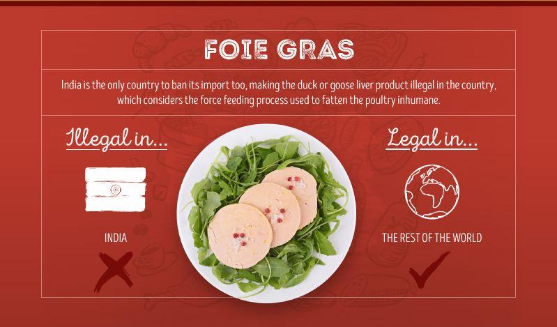13 aliments bannis dans certains pays et pourquoi ils le sont - page 3