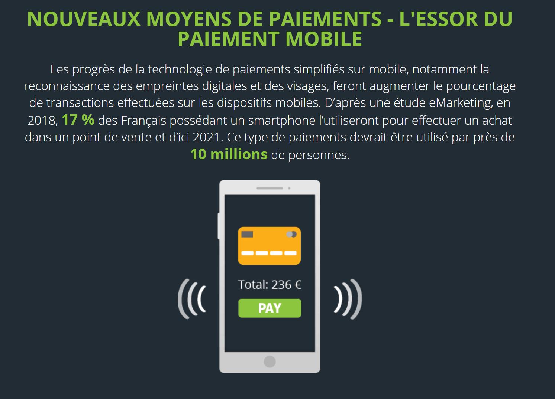 ecommerce-paiement-mobile